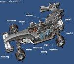 gpro voiture f1